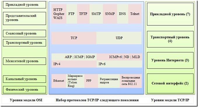 net2-02